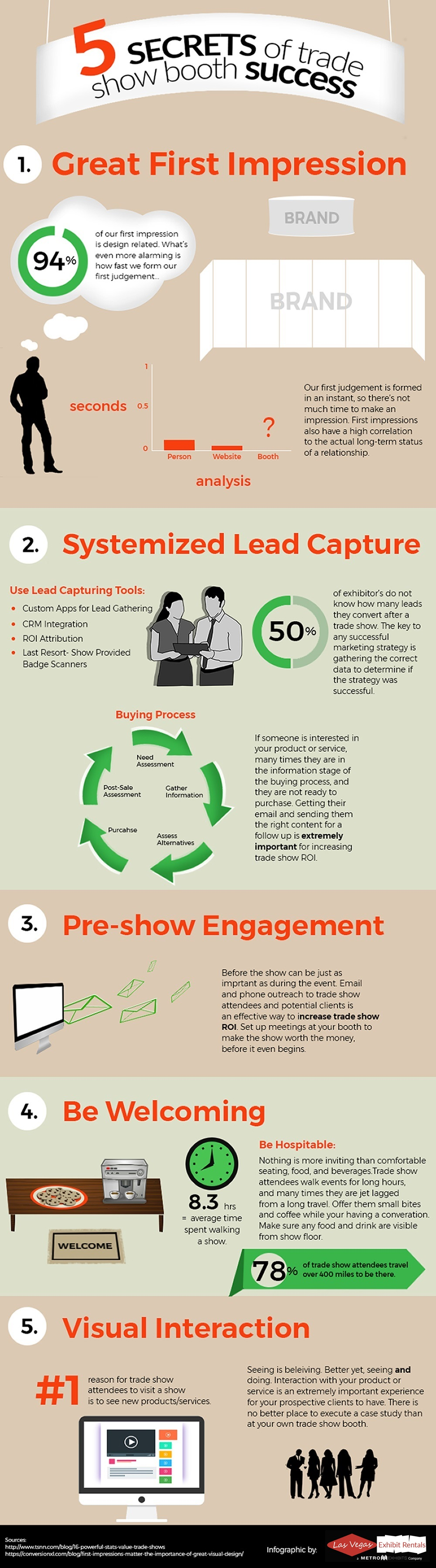 vegas-Trade-show-booth-ideas-infographic